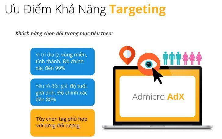 khả năng targeting của quảng cáo adx