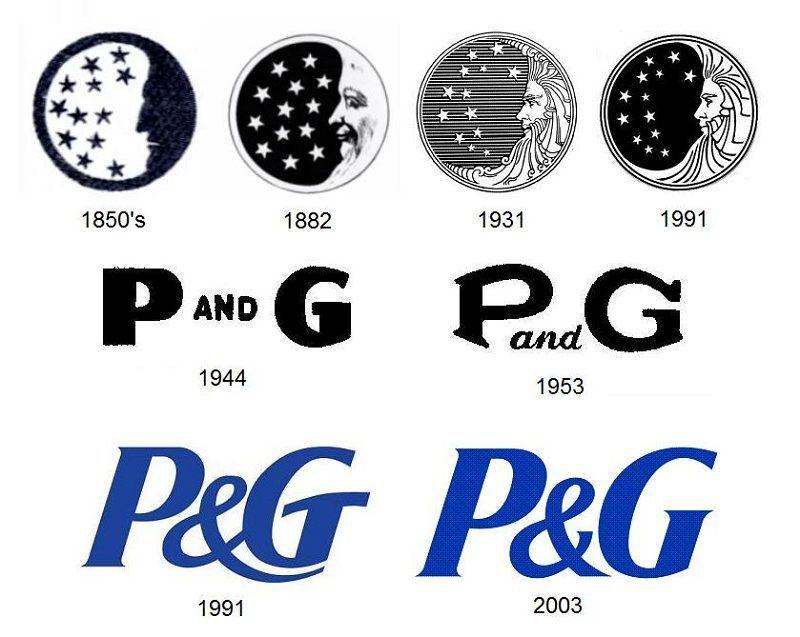 logo của p&g qua các thời kì